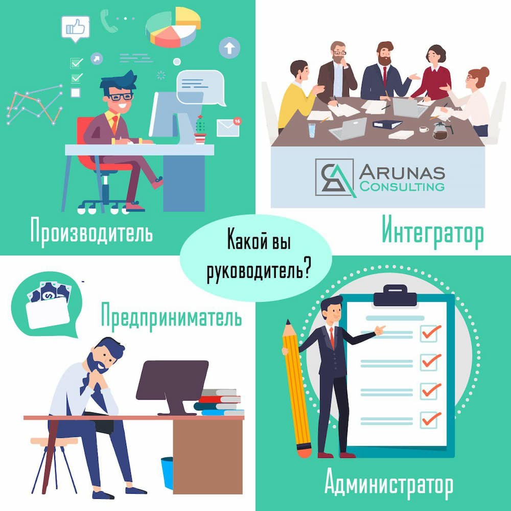 Blog Arunas Consulting